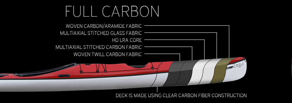 Zegul kayaks full carbon lay-up